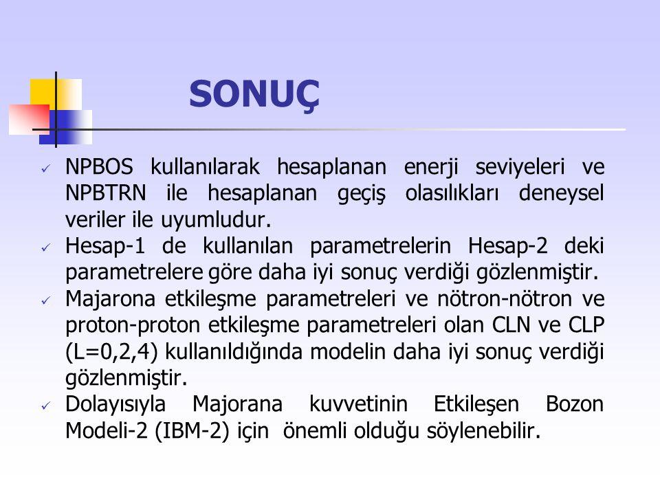 SONUÇ NPBOS kullanılarak hesaplanan enerji seviyeleri ve NPBTRN ile hesaplanan geçiş olasılıkları deneysel veriler ile uyumludur. Hesap-1 de kullanıla