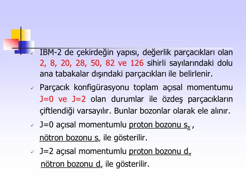 IBM-2 de çekirdeğin yapısı, değerlik parçacıkları olan 2, 8, 20, 28, 50, 82 ve 126 sihirli sayılarındaki dolu ana tabakalar dışındaki parçacıkları ile