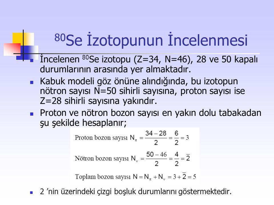 80 Se İzotopunun İncelenmesi İncelenen 80 Se izotopu (Z=34, N=46), 28 ve 50 kapalı durumlarının arasında yer almaktadır. Kabuk modeli göz önüne alındı