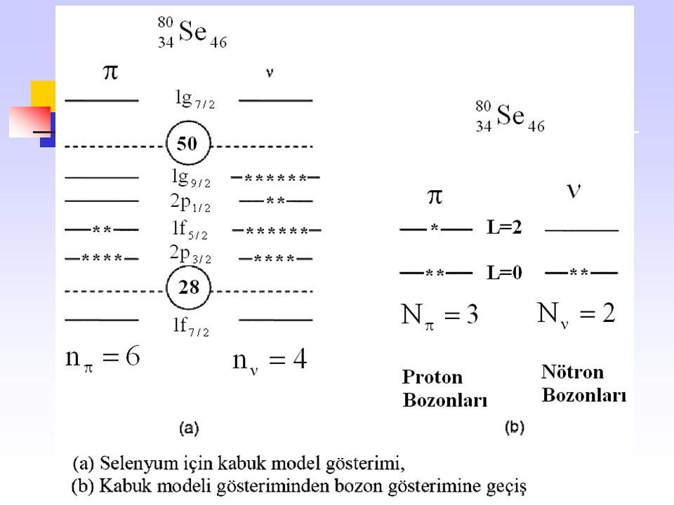 iterasyon metodu sonucunda çizilen grafiklerden elde edilmiştir.