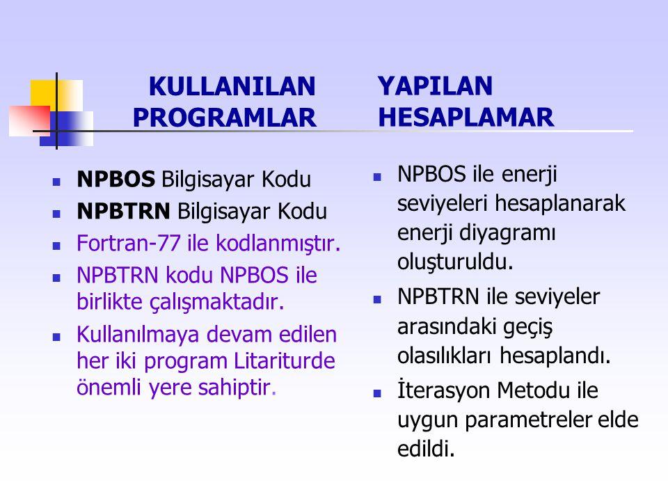 YAPILAN HESAPLAMAR NPBOS Bilgisayar Kodu NPBTRN Bilgisayar Kodu Fortran-77 ile kodlanmıştır. NPBTRN kodu NPBOS ile birlikte çalışmaktadır. Kullanılmay