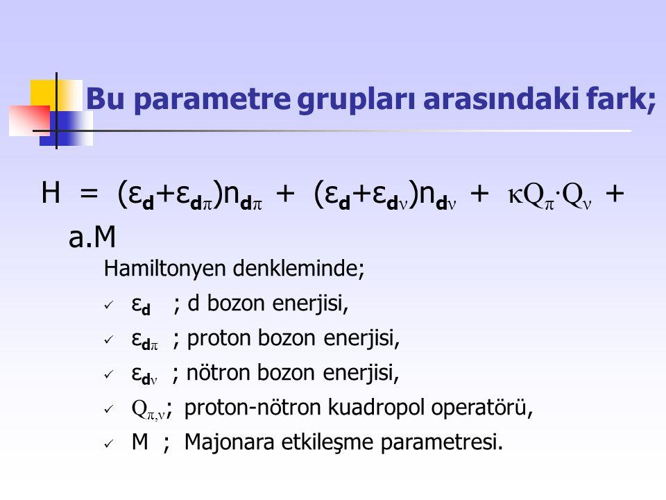 Bu parametre grupları arasındaki fark; H = (ε d +ε d π )n d π + (ε d +ε d ν )n d ν + κQ π ·Q ν + a.M Hamiltonyen denkleminde; ε d ; d bozon enerjisi,