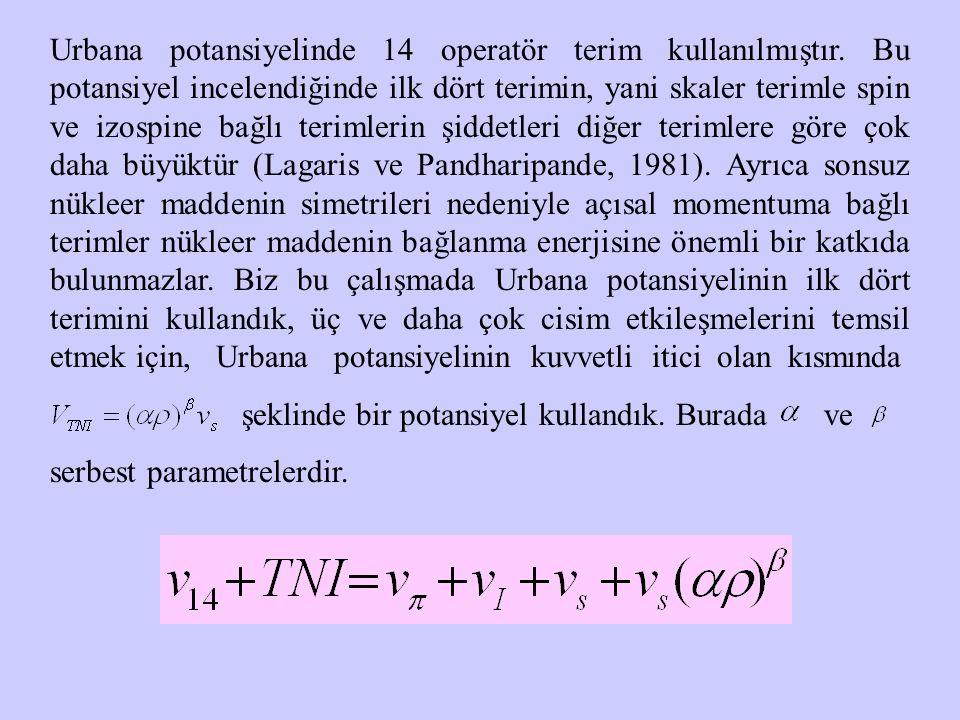 Urbana potansiyelinde 14 operatör terim kullanılmıştır. Bu potansiyel incelendiğinde ilk dört terimin, yani skaler terimle spin ve izospine bağlı teri