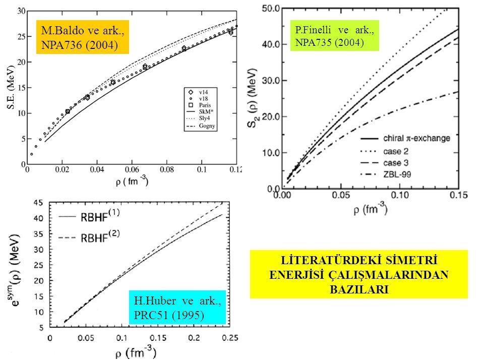 P.Finelli ve ark., NPA735 (2004) M.Baldo ve ark., NPA736 (2004) H.Huber ve ark., PRC51 (1995) LİTERATÜRDEKİ SİMETRİ ENERJİSİ ÇALIŞMALARINDAN BAZILARI