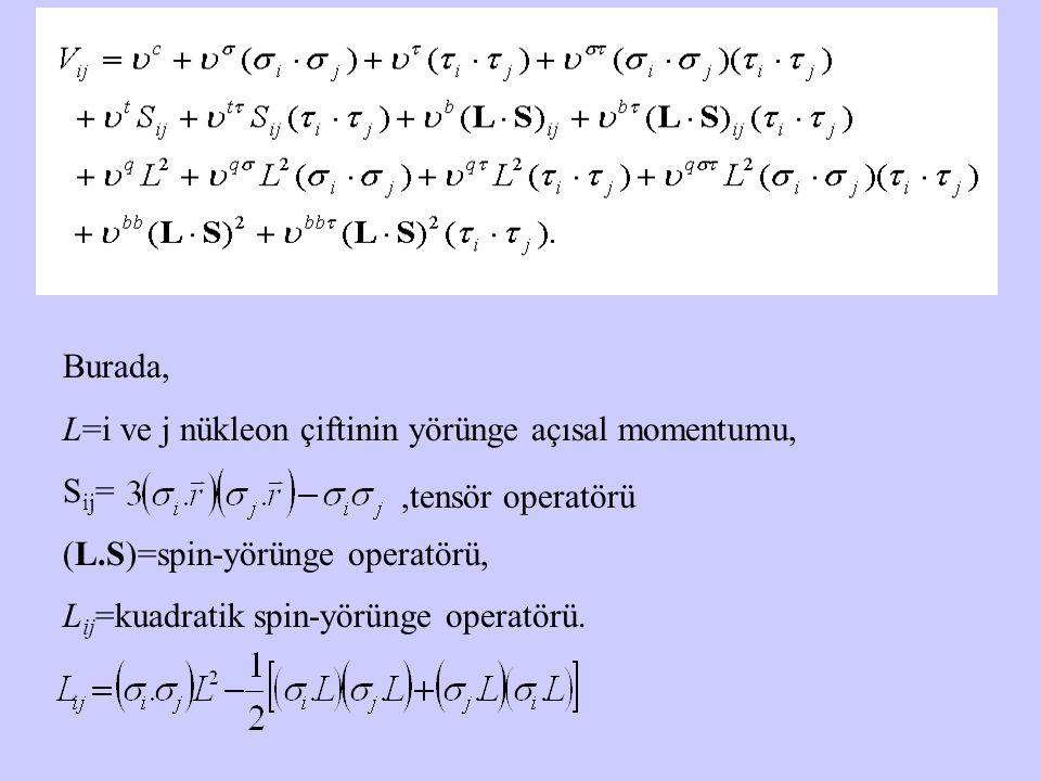Burada, L=i ve j nükleon çiftinin yörünge açısal momentumu, S ij = (L.S)=spin-yörünge operatörü, L ij =kuadratik spin-yörünge operatörü.,tensör operat