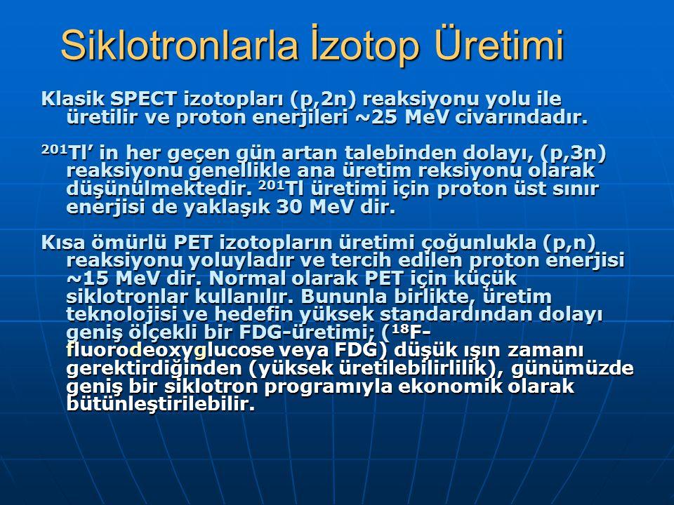 Siklotronlarla İzotop Üretimi Klasik SPECT izotopları (p,2n) reaksiyonu yolu ile üretilir ve proton enerjileri ~25 MeV civarındadır. 201 Tl' in her ge
