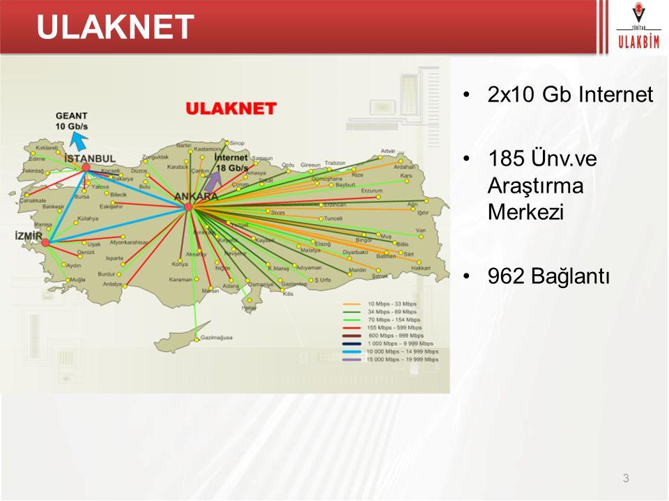 ULAKBIM Hesaplama altyapısı Yaklaşık 13.000 çekirdek içeren Sunucular Tesla GPU Cluster 40 GB/s InfiniBand bağlantı 2 ayrı Veri Merkezi