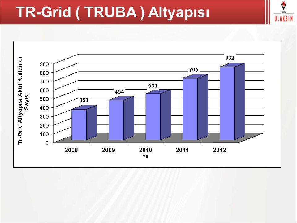 TR-Grid ( TRUBA ) Altyapısı