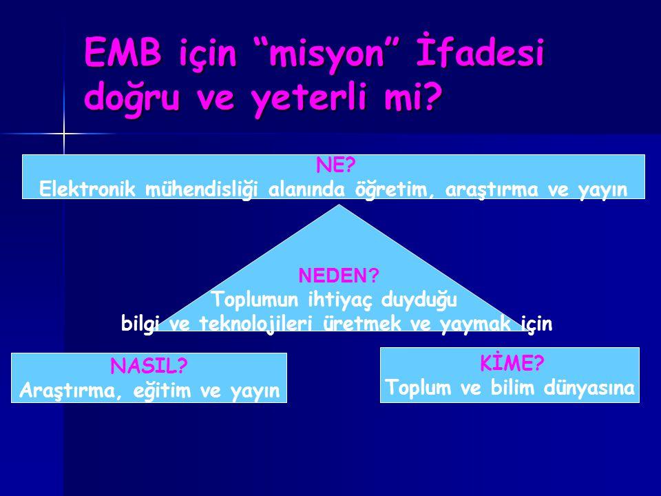 """EMB için """"misyon"""" İfadesi doğru ve yeterli mi? NEDEN? Toplumun ihtiyaç duyduğu bilgi ve teknolojileri üretmek ve yaymak için NE? Elektronik mühendisli"""