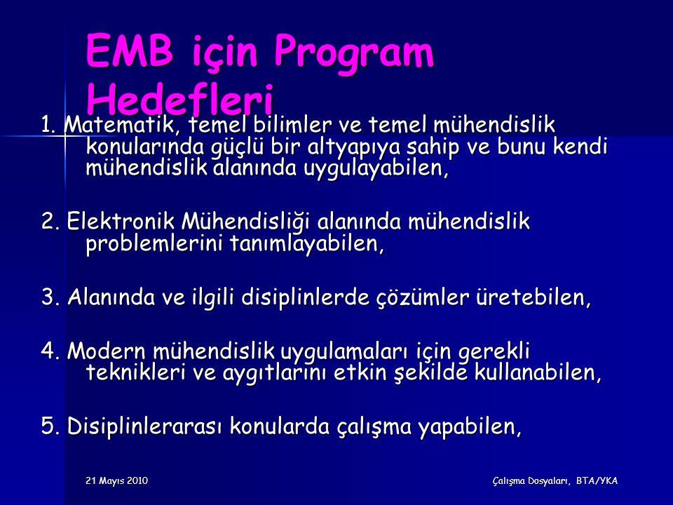 2 1 Mayıs 2010 Çalışma Dosyaları, BTA/YKA EMB için Program Hedefleri 1. Matematik, temel bilimler ve temel mühendislik konularında güçlü bir altyapıya