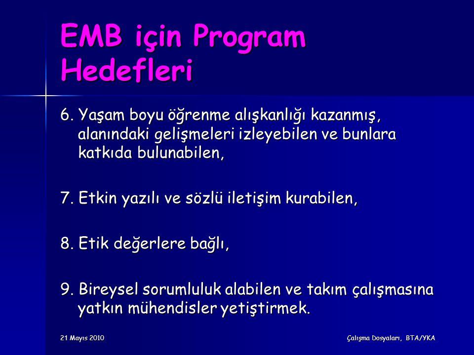 EMB için Program Hedefleri 6. Yaşam boyu öğrenme alışkanlığı kazanmış, alanındaki gelişmeleri izleyebilen ve bunlara katkıda bulunabilen, 7. Etkin yaz