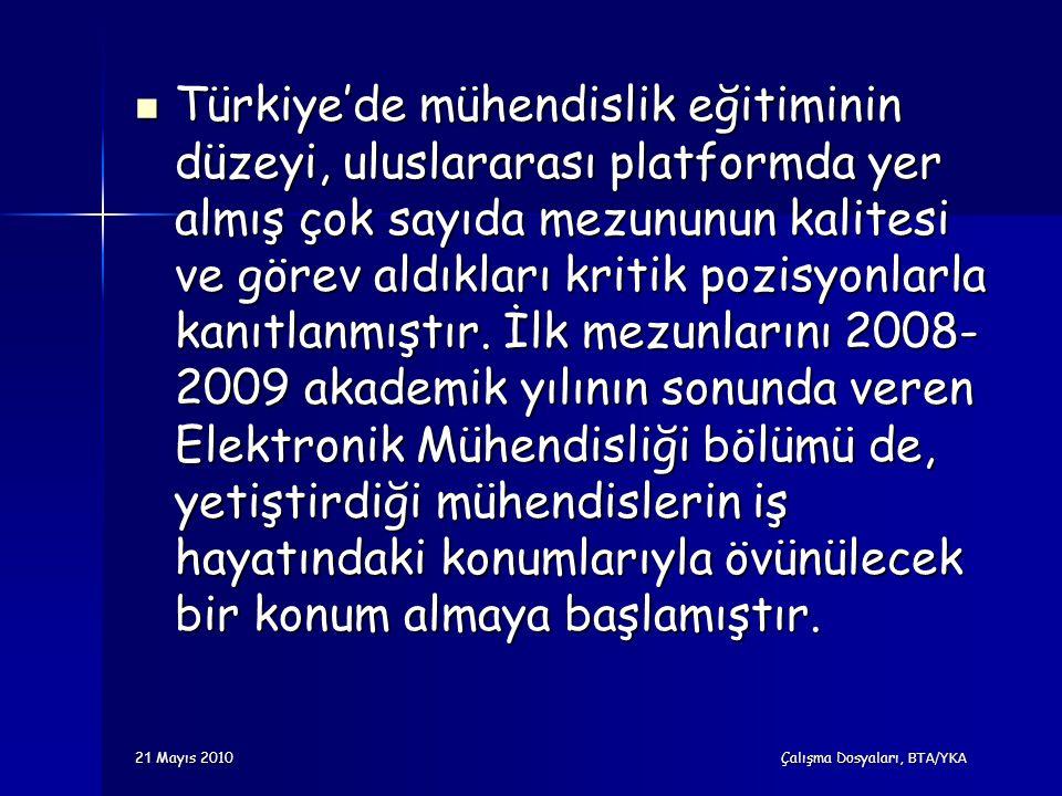 Türkiye'de mühendislik eğitiminin düzeyi, uluslararası platformda yer almış çok sayıda mezununun kalitesi ve görev aldıkları kritik pozisyonlarla kanı