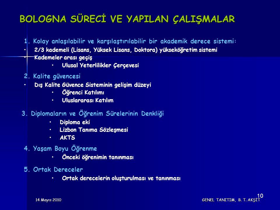 14 Mayıs 2010 GENEL TANITIM, B. T. AKŞİT 10 1. Kolay anlaşılabilir ve karşılaştırılabilir bir akademik derece sistemi: 2/3 kademeli (Lisans, Yüksek Li