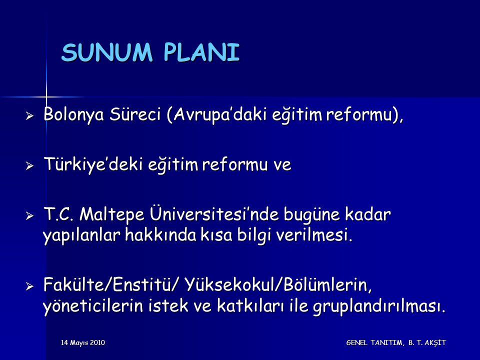 14 Mayıs 2010 GENEL TANITIM, B. T. AKŞİT SUNUM PLANI  Bolonya Süreci (Avrupa'daki eğitim reformu),  Türkiye'deki eğitim reformu ve  T.C. Maltepe Ün