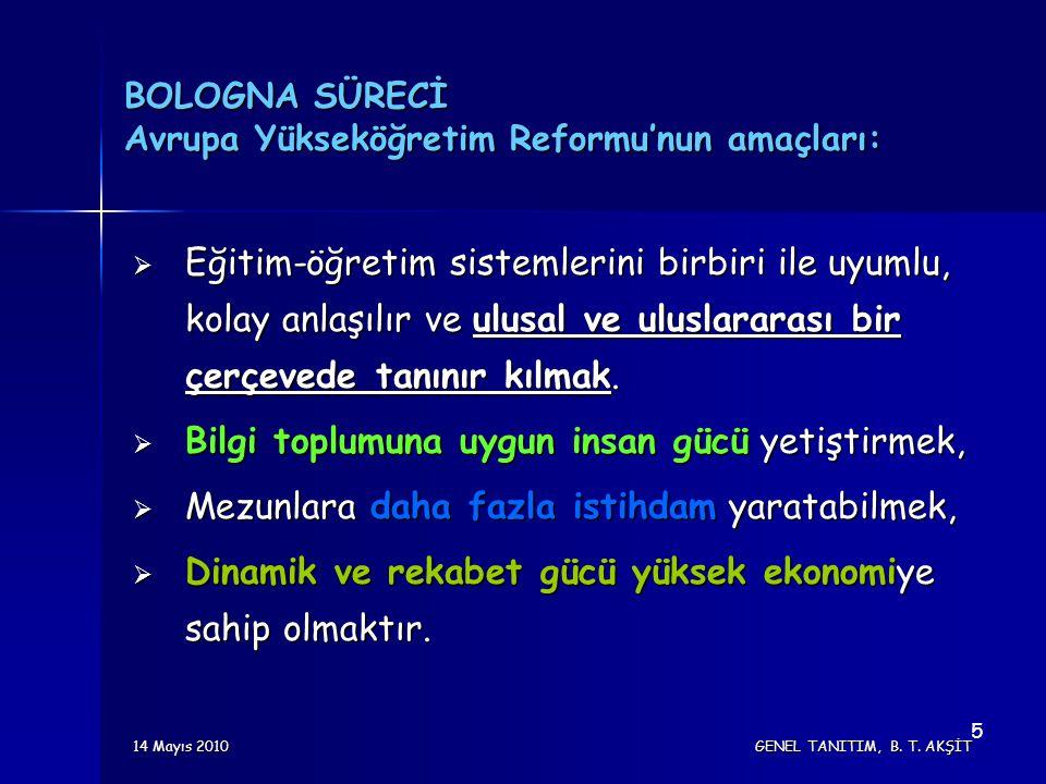 14 Mayıs 2010 GENEL TANITIM, B. T. AKŞİT 5 BOLOGNA SÜRECİ Avrupa Yükseköğretim Reformu'nun amaçları:  Eğitim-öğretim sistemlerini birbiri ile uyumlu,