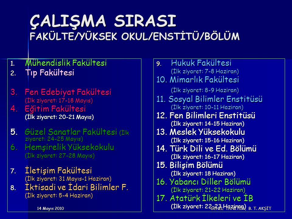 14 Mayıs 2010 GENEL TANITIM, B. T. AKŞİT ÇALIŞMA SIRASI FAKÜLTE/YÜKSEK OKUL/ENSTİTÜ/BÖLÜM 1.
