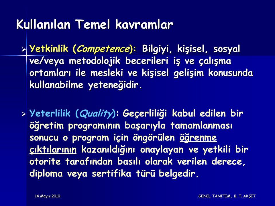 14 Mayıs 2010 GENEL TANITIM, B. T. AKŞİT Kullanılan Temel kavramlar  Yetkinlik (Competence): Bilgiyi, kişisel, sosyal ve/veya metodolojik becerileri