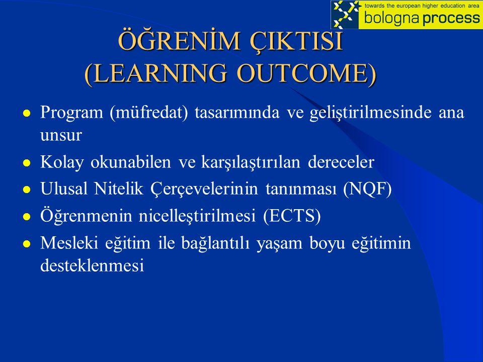 ÖĞRENİM ÇIKTISI (LEARNING OUTCOME) Program (müfredat) tasarımında ve geliştirilmesinde ana unsur Kolay okunabilen ve karşılaştırılan dereceler Ulusal