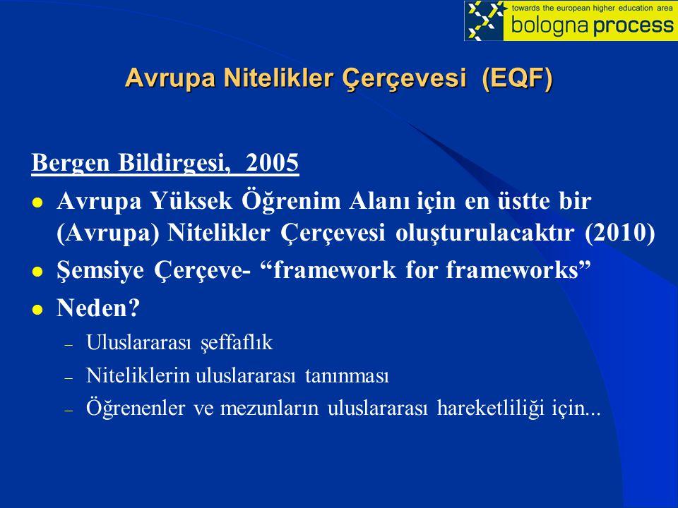 Avrupa Nitelikler Çerçevesi (EQF) Bergen Bildirgesi, 2005 Avrupa Yüksek Öğrenim Alanı için en üstte bir (Avrupa) Nitelikler Çerçevesi oluşturulacaktır