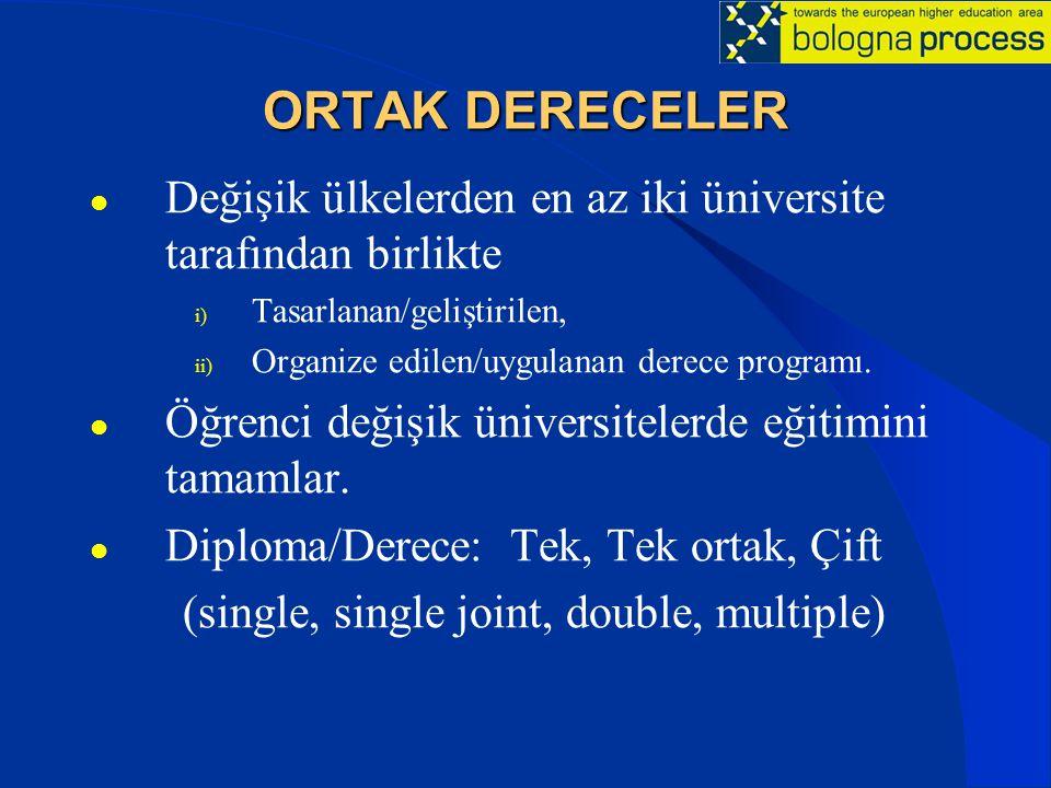ORTAK DERECELER Değişik ülkelerden en az iki üniversite tarafından birlikte i) Tasarlanan/geliştirilen, ii) Organize edilen/uygulanan derece programı.
