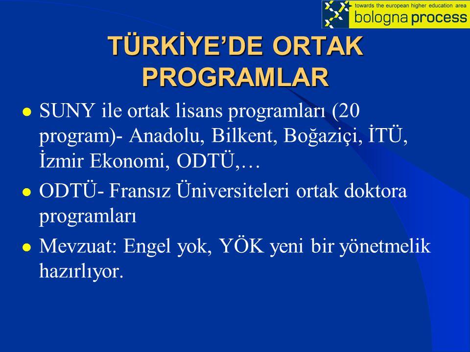 TÜRKİYE'DE ORTAK PROGRAMLAR SUNY ile ortak lisans programları (20 program)- Anadolu, Bilkent, Boğaziçi, İTÜ, İzmir Ekonomi, ODTÜ,… ODTÜ- Fransız Ünive