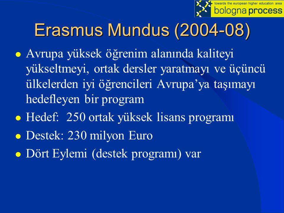 Erasmus Mundus (2004-08) Avrupa yüksek öğrenim alanında kaliteyi yükseltmeyi, ortak dersler yaratmayı ve üçüncü ülkelerden iyi öğrencileri Avrupa'ya t