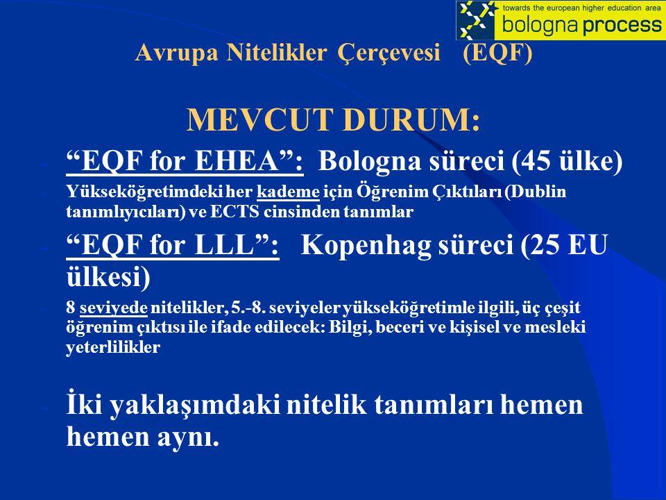 """Avrupa Nitelikler Çerçevesi (EQF) MEVCUT DURUM: - """"EQF for EHEA"""": Bologna süreci (45 ülke) - Yükseköğretimdeki her kademe için Öğrenim Çıktıları (Dubl"""