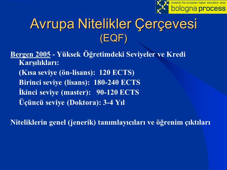 Avrupa Nitelikler Çerçevesi (EQF) Bergen 2005 - Yüksek Öğretimdeki Seviyeler ve Kredi Karşılıkları: (Kısa seviye (ön-lisans): 120 ECTS) Birinci seviye