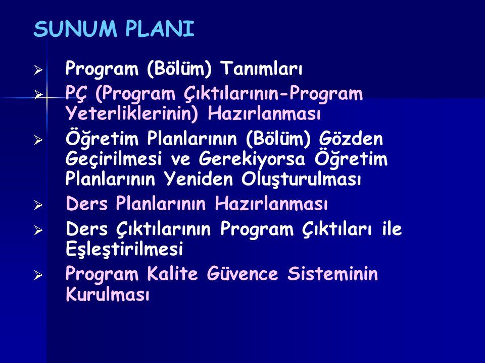 SUNUM PLANI   Program (Bölüm) Tanımları   PÇ (Program Çıktılarının-Program Yeterliklerinin) Hazırlanması   Öğretim Planlarının (Bölüm) Gözden Geçirilmesi ve Gerekiyorsa Öğretim Planlarının Yeniden Oluşturulması   Ders Planlarının Hazırlanması   Ders Çıktılarının Program Çıktıları ile Eşleştirilmesi   Program Kalite Güvence Sisteminin Kurulması