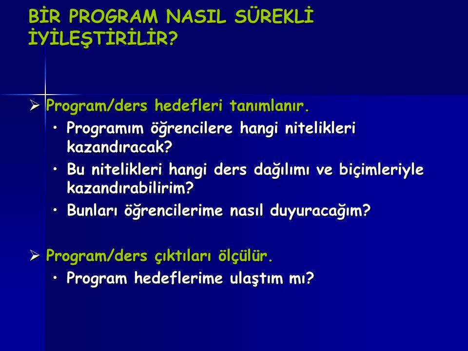BİR PROGRAM NASIL SÜREKLİ İYİLEŞTİRİLİR.  Program/ders hedefleri tanımlanır.