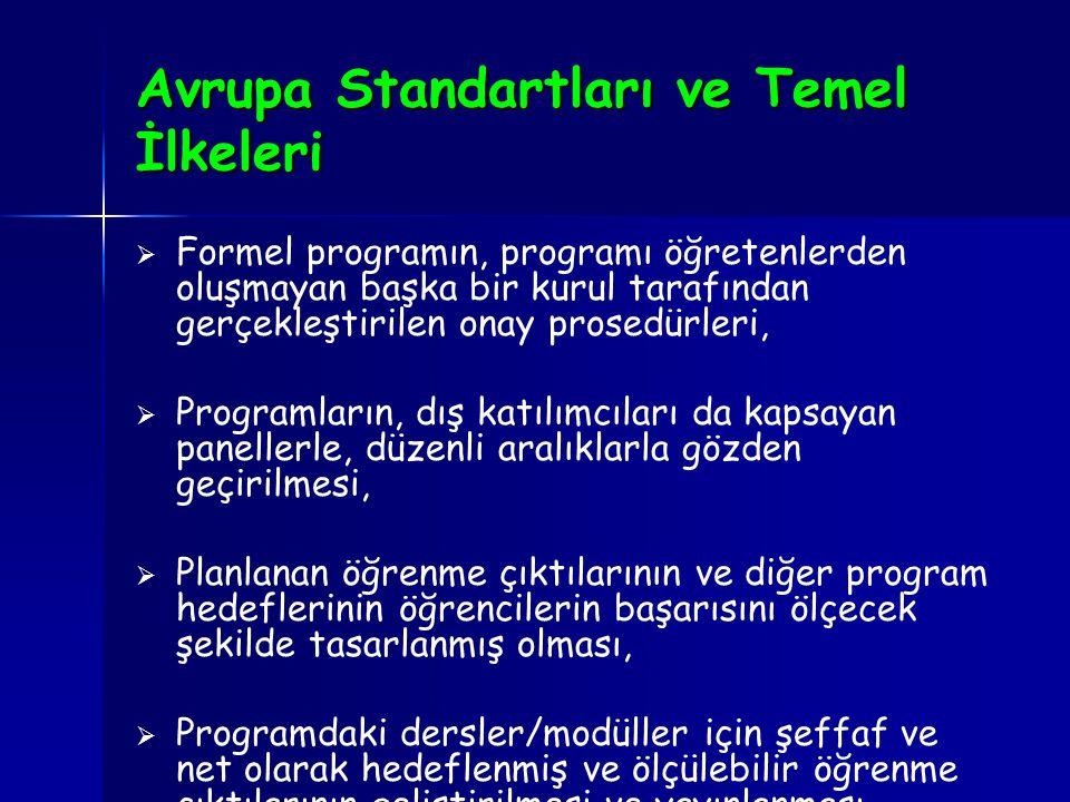 Avrupa Standartları ve Temel İlkeleri   Formel programın, programı öğretenlerden oluşmayan başka bir kurul tarafından gerçekleştirilen onay prosedür