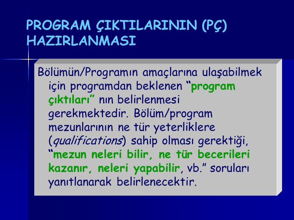 PROGRAM ÇIKTILARININ (PÇ) HAZIRLANMASI Bölümün/Programın amaçlarına ulaşabilmek için programdan beklenen program çıktıları nın belirlenmesi gerekmektedir.