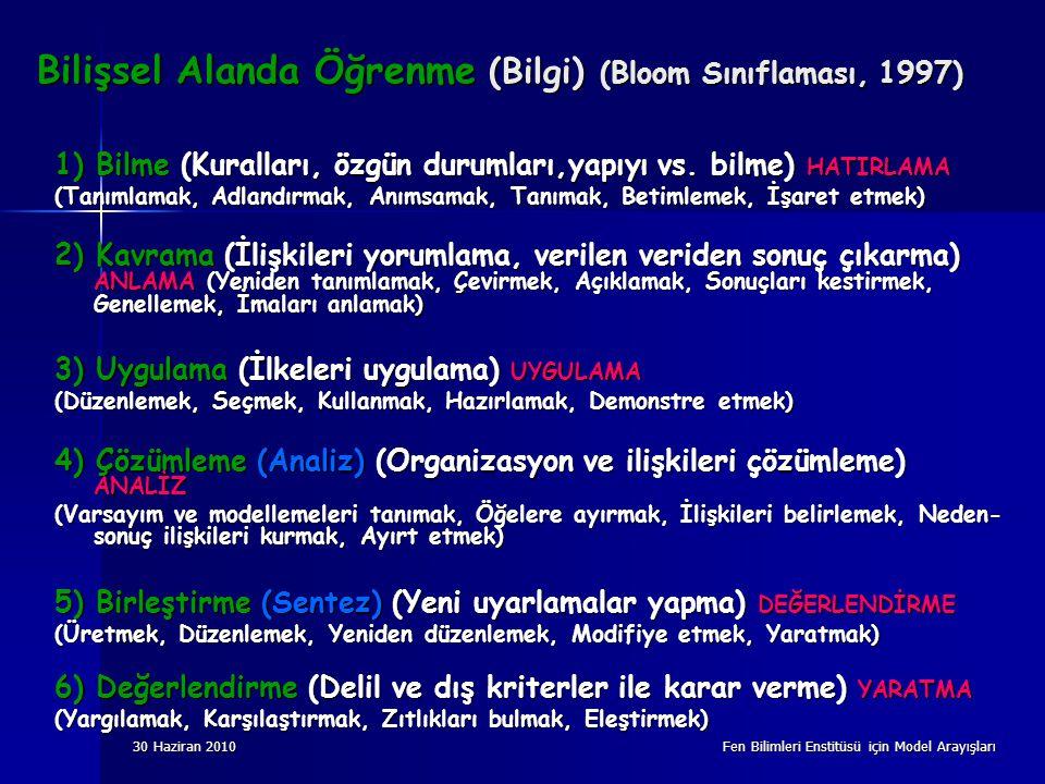30 Haziran 2010 Fen Bilimleri Enstitüsü için Model Arayışları Bilişsel Alanda Öğrenme (Bilgi) (Bloom Sınıflaması, 1997) 1) Bilme (Kuralları, özgün durumları,yapıyı vs.