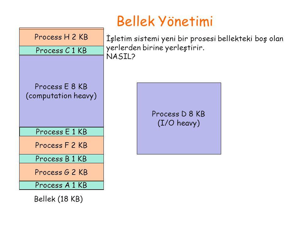 Bellek Yönetimi Process C 1 KB Process D 8 KB (I/O heavy) Process H 2 KB Process B 1 KB Process A 1 KB Process F 2 KB Process G 2 KB Process E 8 KB (c