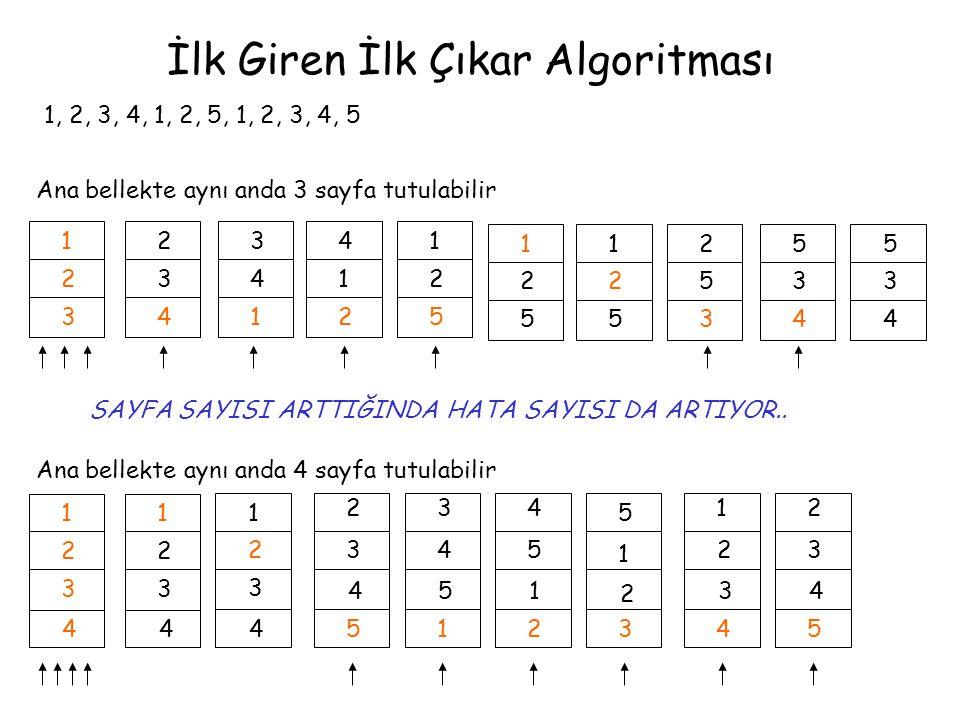 İlk Giren İlk Çıkar Algoritması 1, 2, 3, 4, 1, 2, 5, 1, 2, 3, 4, 5 Ana bellekte aynı anda 3 sayfa tutulabilir 1 2 3 2 3 4 3 4 1 4 1 2 1 2 5 1 2 5 1 2