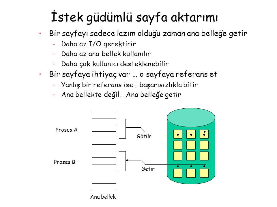 İstek güdümlü sayfa aktarımı Bir sayfayı sadece lazım olduğu zaman ana belleğe getir –Daha az I/O gerektirir –Daha az ana bellek kullanılır –Daha çok