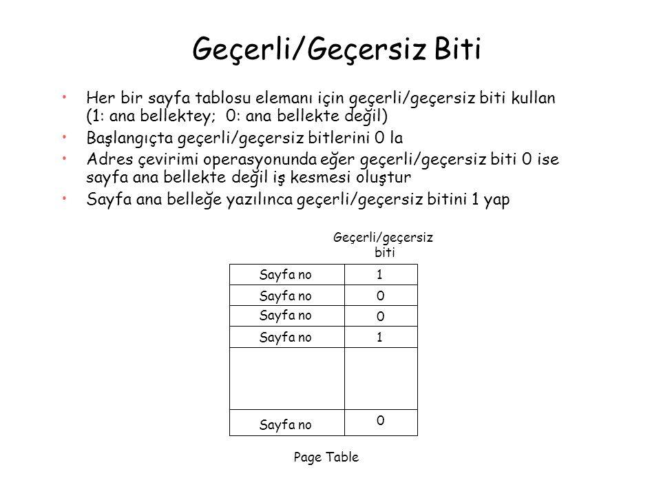 Geçerli/Geçersiz Biti Her bir sayfa tablosu elemanı için geçerli/geçersiz biti kullan (1: ana bellektey; 0: ana bellekte değil) Başlangıçta geçerli/ge