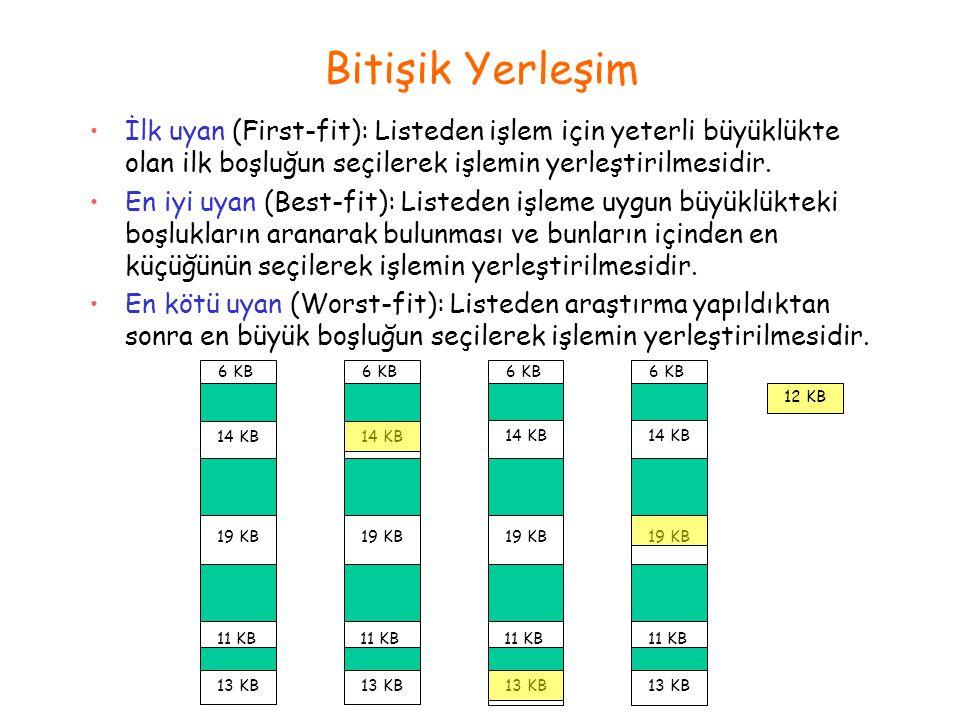 Örnek Bellek büyüklüğü:35 birim İşletim sistemi:10 birim Geliş zamanı İşlemci zamanı Bellek ihtiyacı P1P2P3P4P5P6P7 0 5 3 312 10 12 2 16 18 6 2 25 9 8 29 5 3 8 9 7