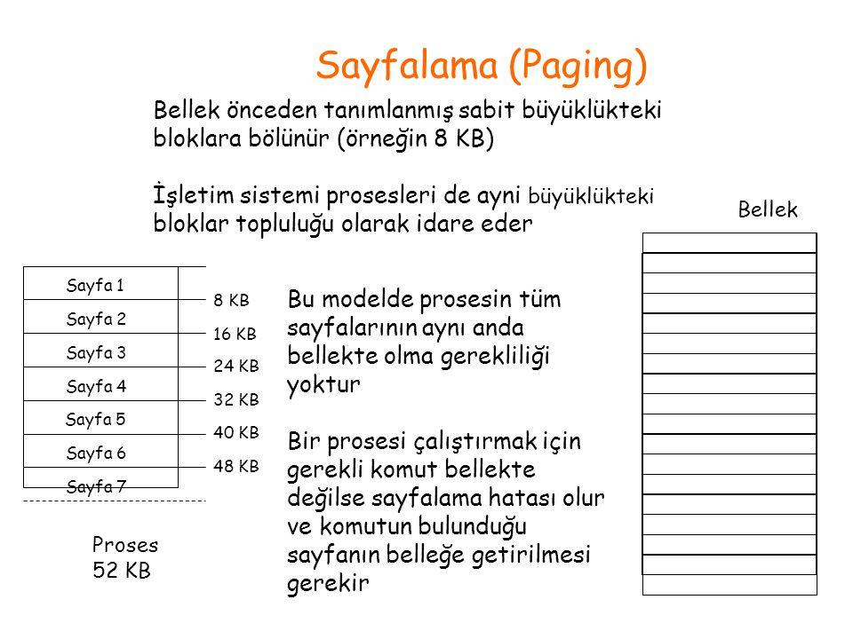 Sayfa Tablosu/Sayfa Hatası Sanal bellek AB CDE FG H......