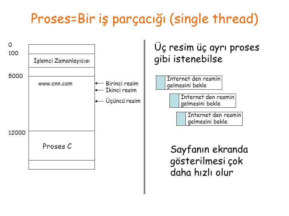 Proses=Bir iş parçacığı (single thread) İşlemci Zamanlayıcısı www.cnn.com Proses C 0 100 5000 12000 Birinci resim İkinci resim Üçüncü resim Üç resim ü