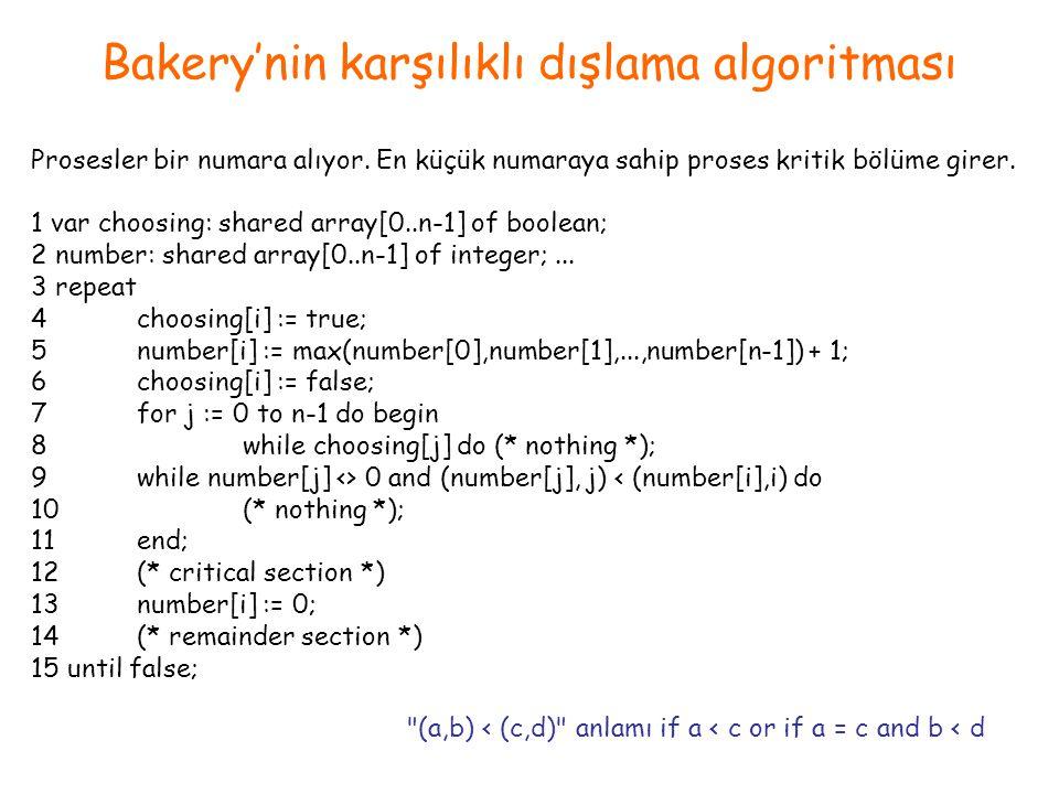 Bakery'nin karşılıklı dışlama algoritması Prosesler bir numara alıyor. En küçük numaraya sahip proses kritik bölüme girer. 1 var choosing: shared arra