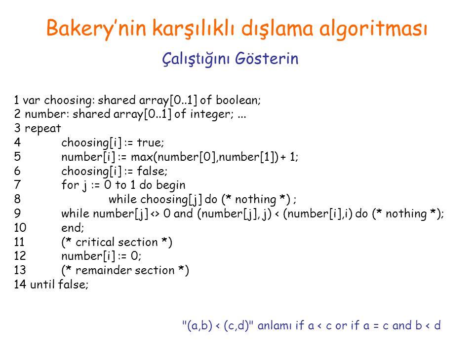 Bakery'nin karşılıklı dışlama algoritması 1 var choosing: shared array[0..1] of boolean; 2 number: shared array[0..1] of integer;... 3 repeat 4choosin