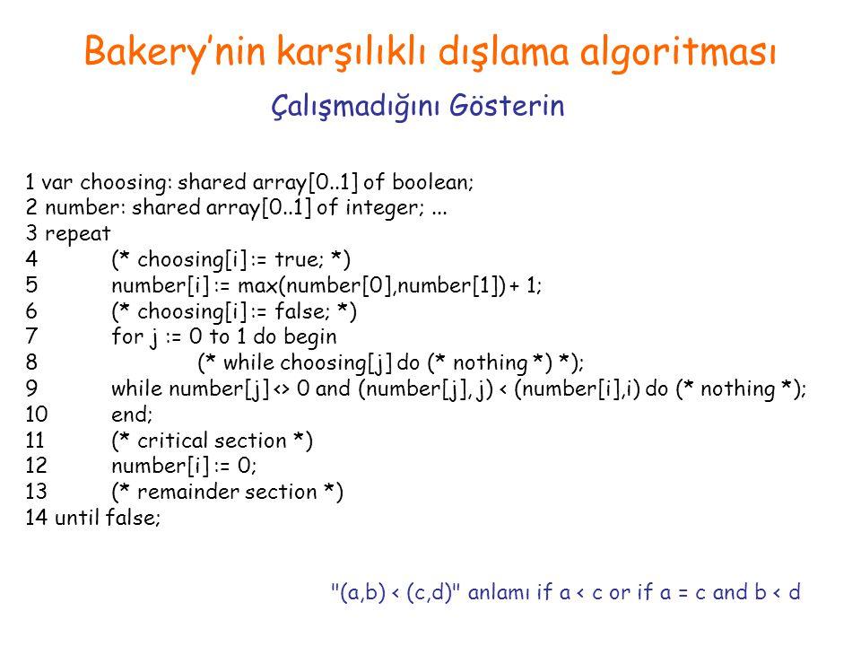 Bakery'nin karşılıklı dışlama algoritması 1 var choosing: shared array[0..1] of boolean; 2 number: shared array[0..1] of integer;... 3 repeat 4(* choo