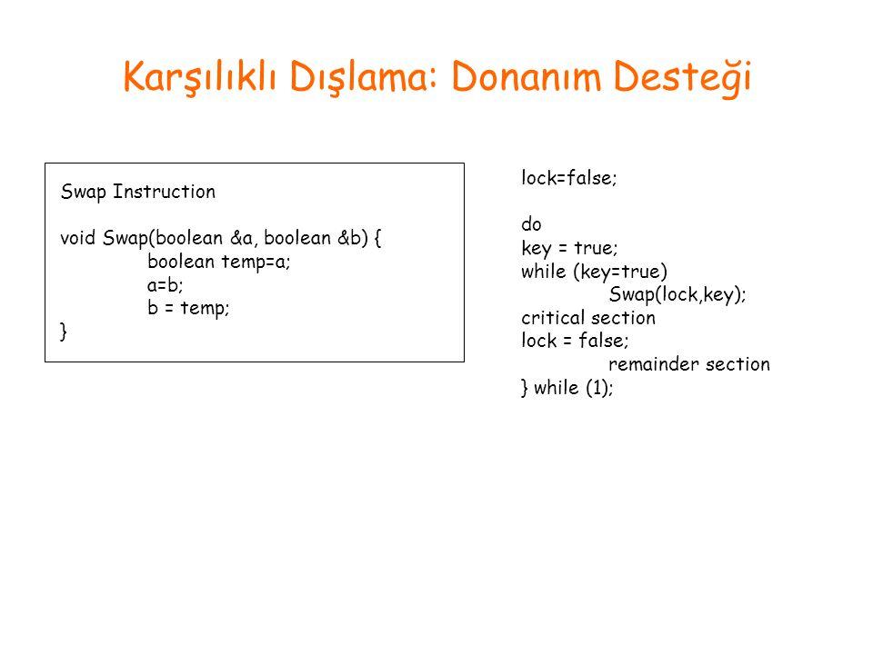 Karşılıklı Dışlama: Donanım Desteği Swap Instruction void Swap(boolean &a, boolean &b) { boolean temp=a; a=b; b = temp; } lock=false; do key = true; w