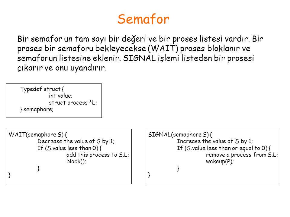 Semafor Bir semafor un tam sayı bir değeri ve bir proses listesi vardır. Bir proses bir semaforu bekleyecekse (WAIT) proses bloklanır ve semaforun lis