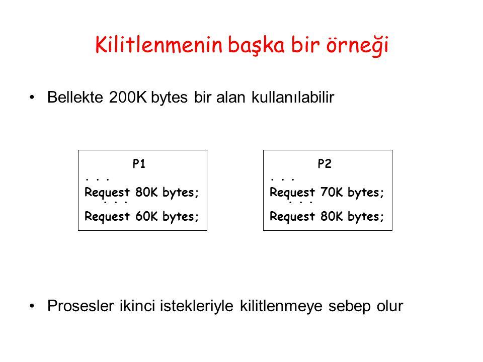 Kilitlenmenin başka bir örneği Bellekte 200K bytes bir alan kullanılabilir Prosesler ikinci istekleriyle kilitlenmeye sebep olur P1... Request 80K byt