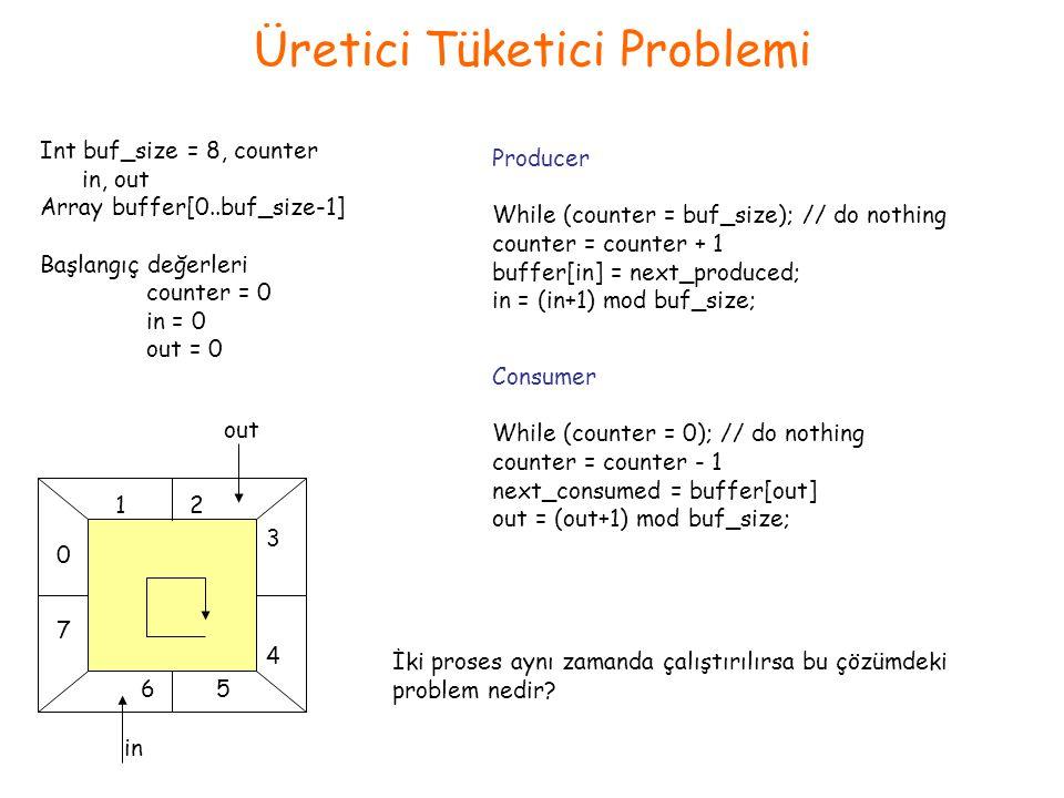 Üretici Tüketici Problemi Int buf_size = 8, counter in, out Array buffer[0..buf_size-1] Başlangıç değerleri counter = 0 in = 0 out = 0 Producer While