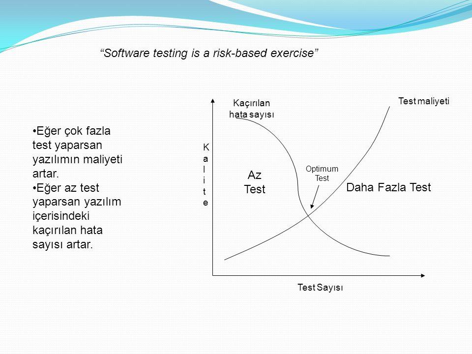 """Test maliyeti Kaçırılan hata sayısı Daha Fazla Test Test Sayısı Az Test Optimum Test KaliteKalite """"Software testing is a risk-based exercise"""" Eğer çok"""