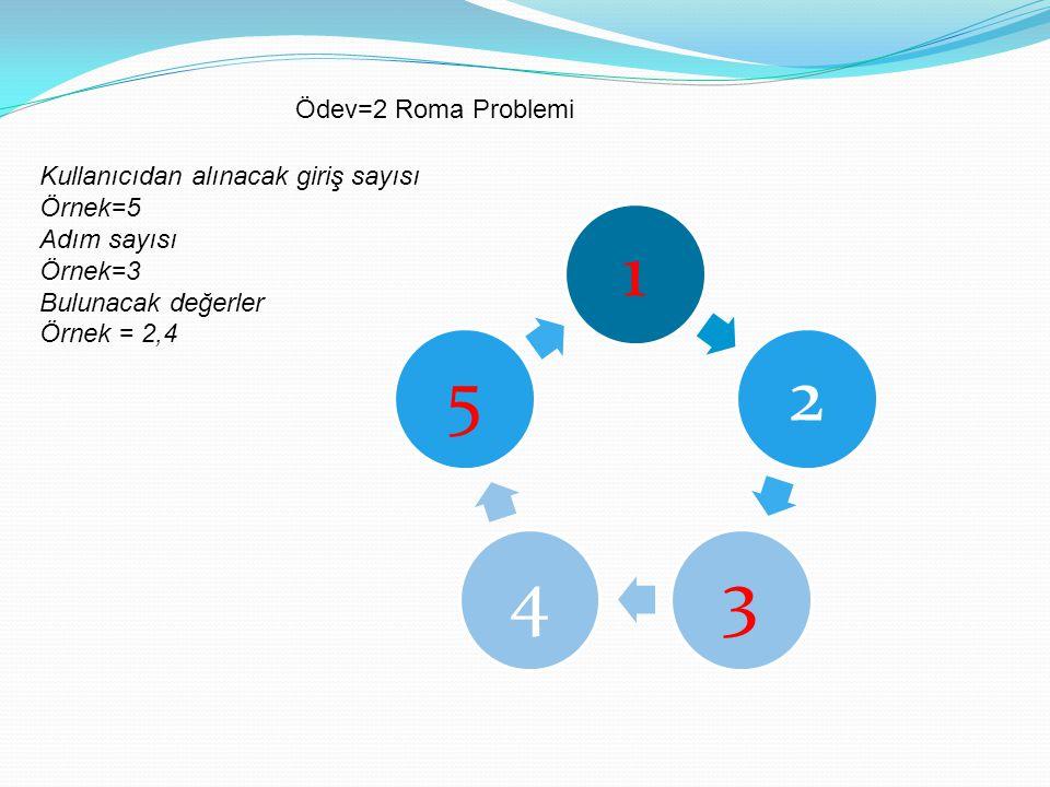 12345 Kullanıcıdan alınacak giriş sayısı Örnek=5 Adım sayısı Örnek=3 Bulunacak değerler Örnek = 2,4 Ödev=2 Roma Problemi