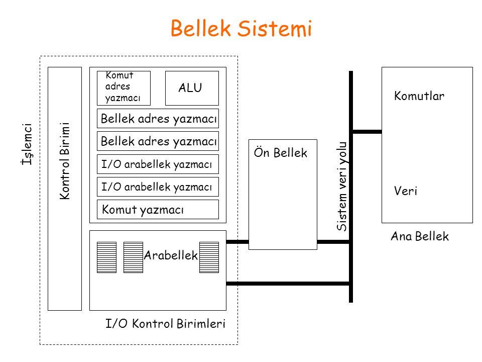 Bellek Sistemi I/O Kontrol Birimleri Arabellek Komut adres yazmacı ALU Bellek adres yazmacı I/O arabellek yazmacı Komut yazmacı Ana Bellek Sistem veri